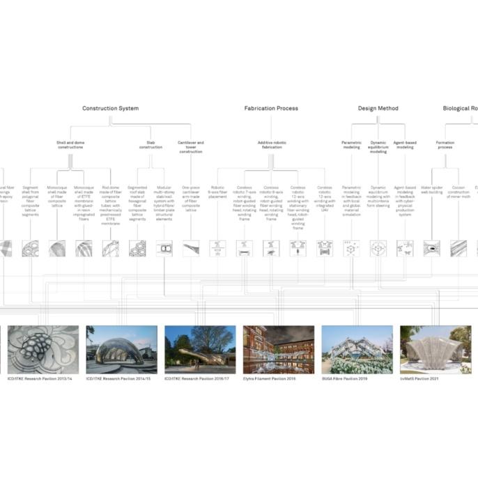 MaisonFibre_Process_01_ArchitecturalDesign_00
