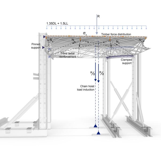 MaisonFibre_Process_02_StructuralDesign_01f